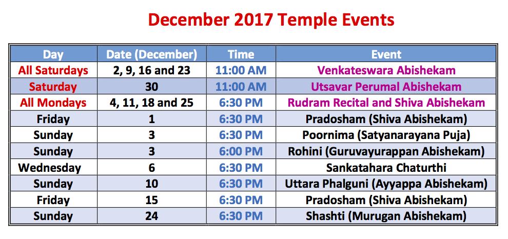 Author Admin Page 3  >> Admin Page 3 Trimurti Temple Devasthanam